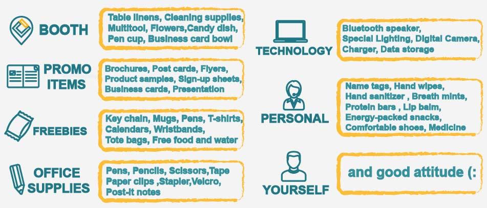 trade show definitive checklist