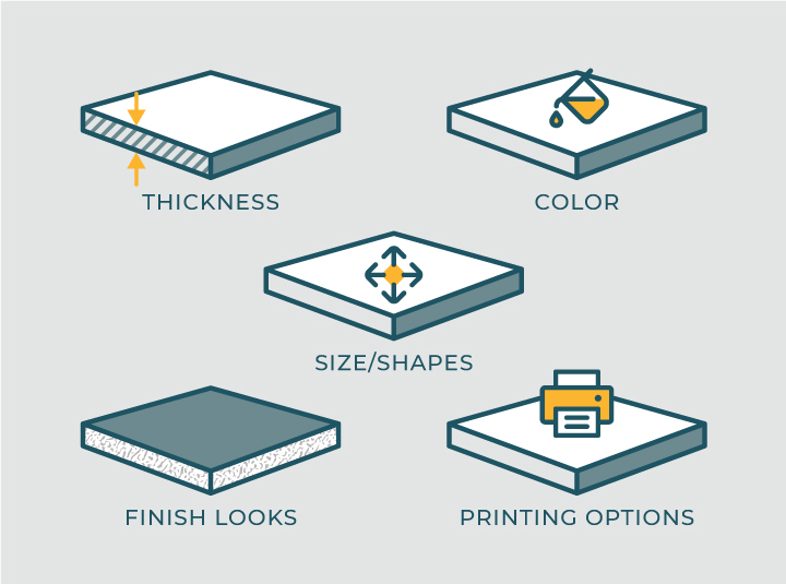 different foam core sign specification icons