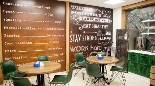 Canteen Decorative Signs