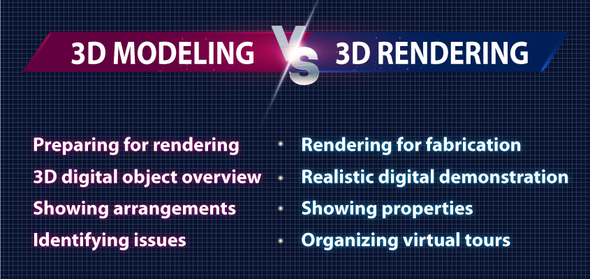 Image showing the main characteristics of 3d rendering vs 3d modeling