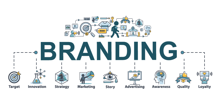 Image showing business branding ideas