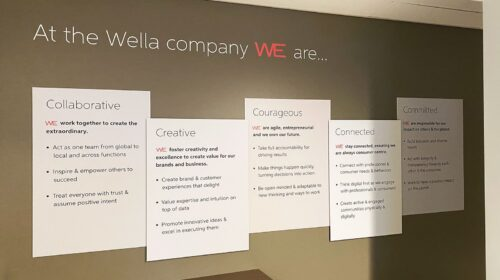 Wella Professionals foam board signs