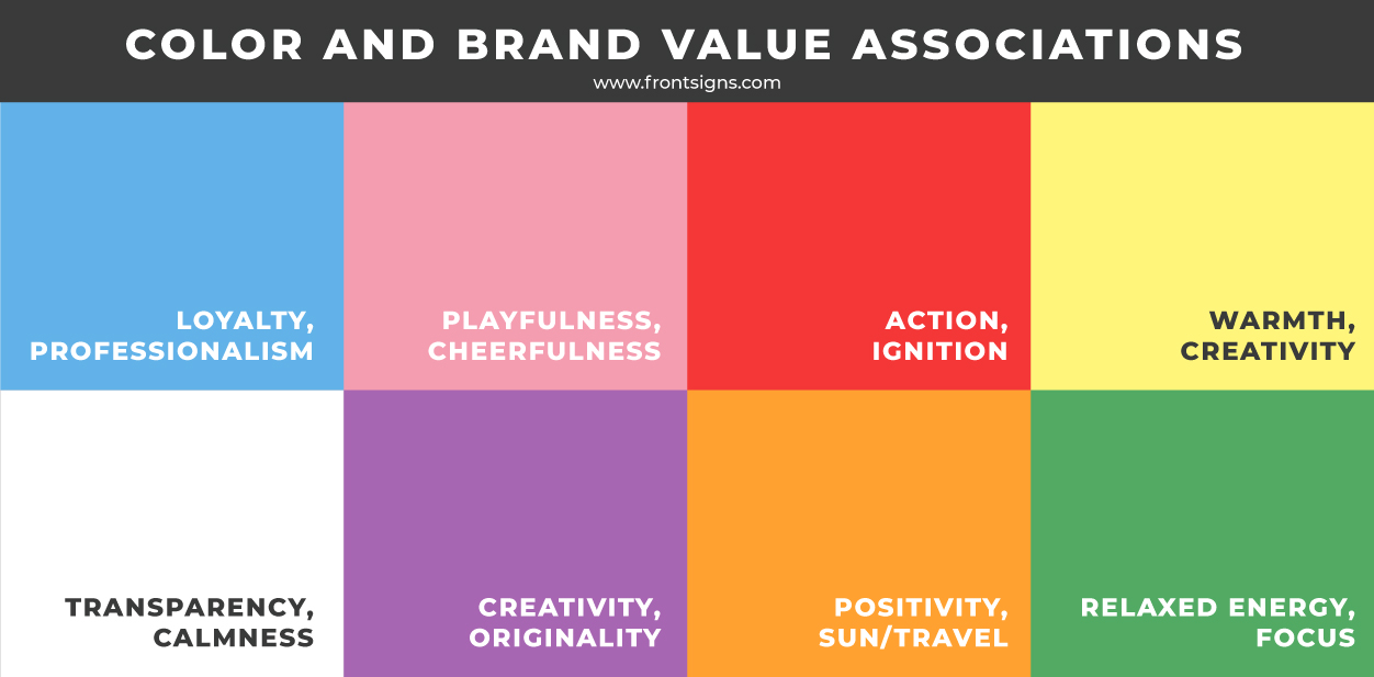 logo colors and brand values infographics